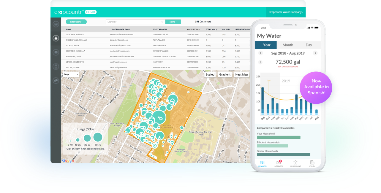 Dropcountr Water Utility Software Mockup Image